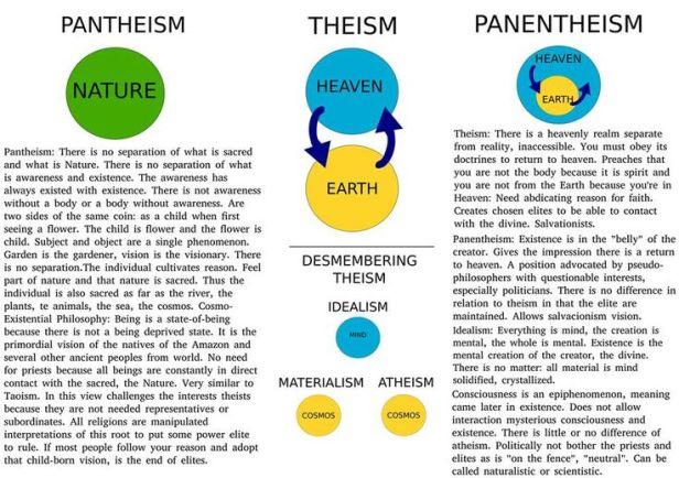 panentheism, vocabulary